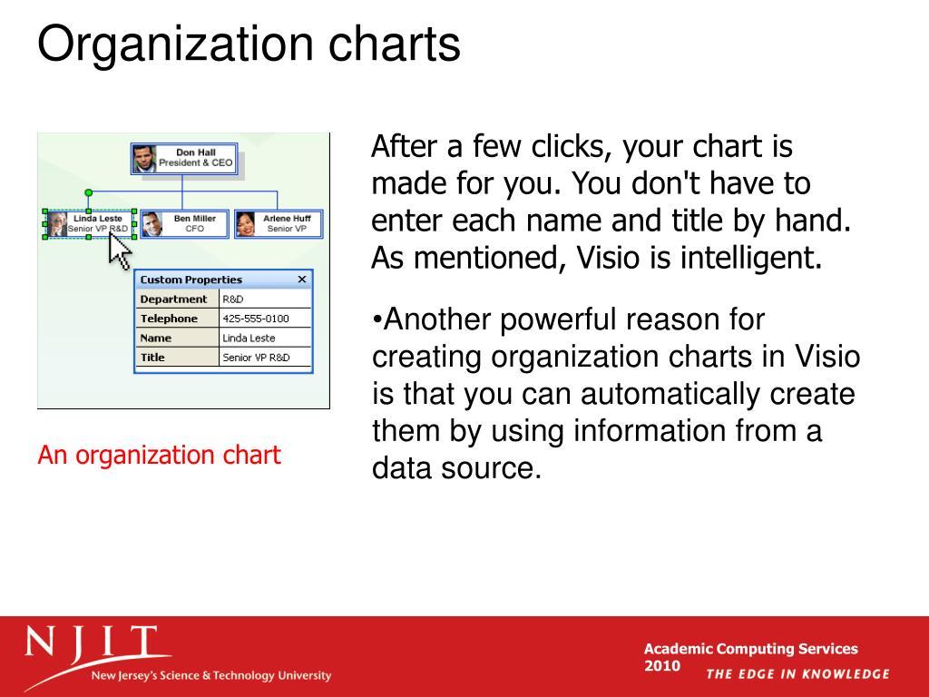 Organization charts