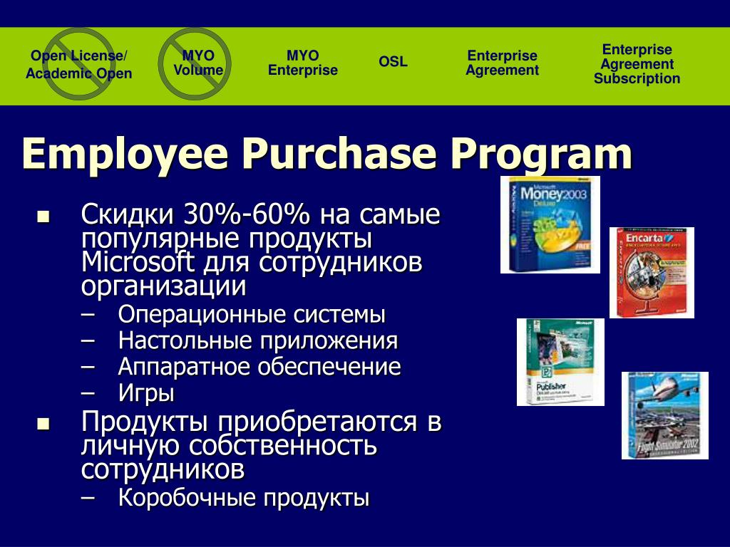 Employee Purchase Program