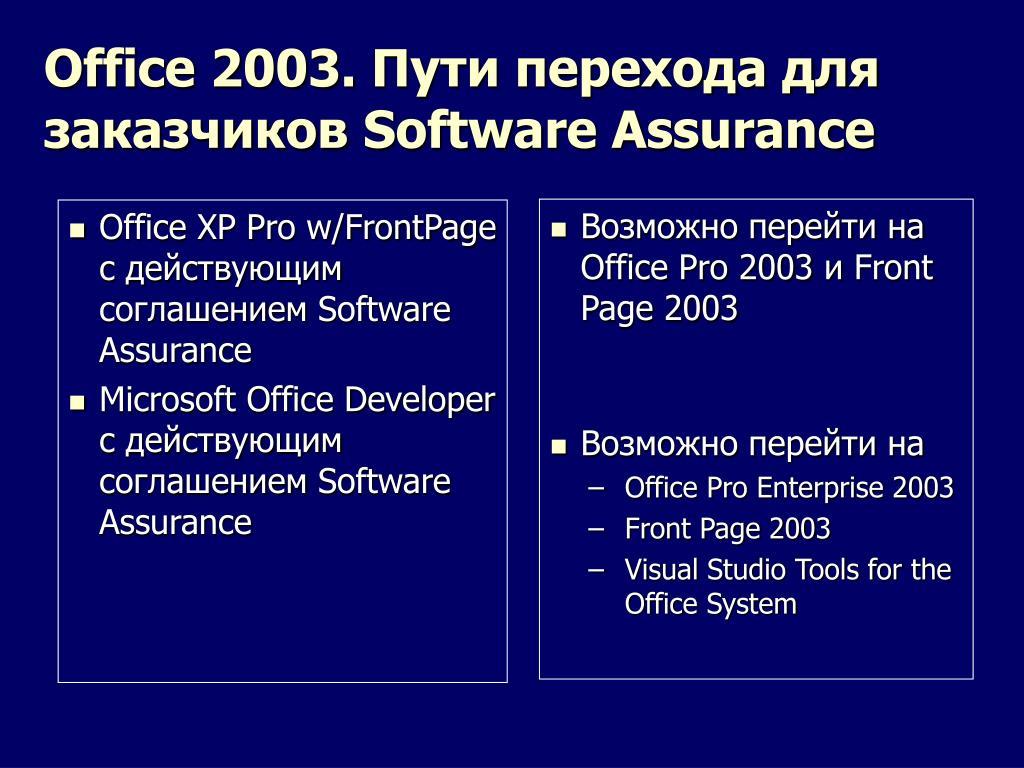 Office XP Pro w/FrontPage c