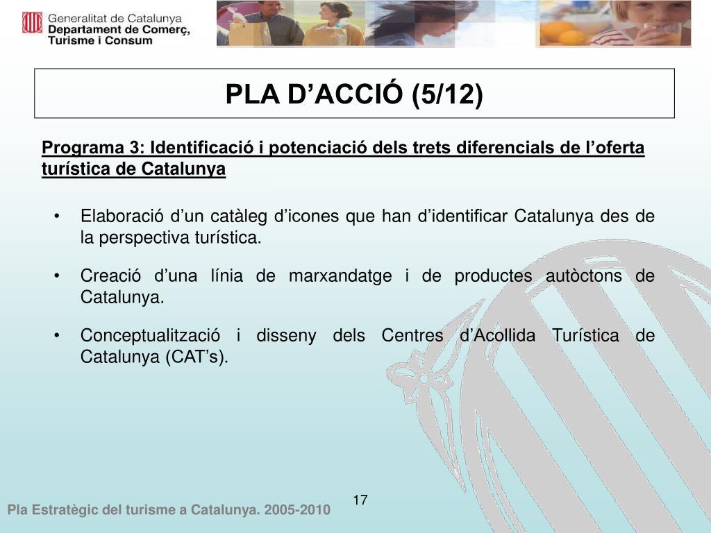 Elaboració d'un catàleg d'icones que han d'identificar Catalunya des de la perspectiva turística.