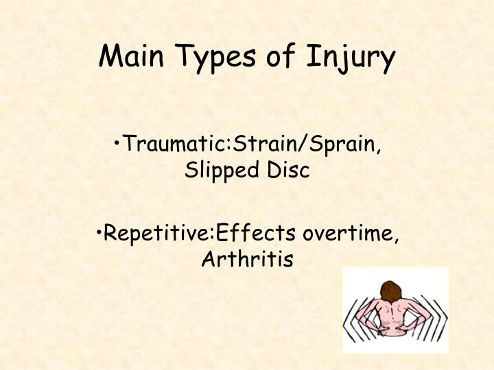 Main Types of Injury