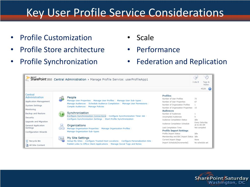 Key User Profile Service Considerations