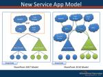new service app model