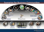 scenarios for business communities