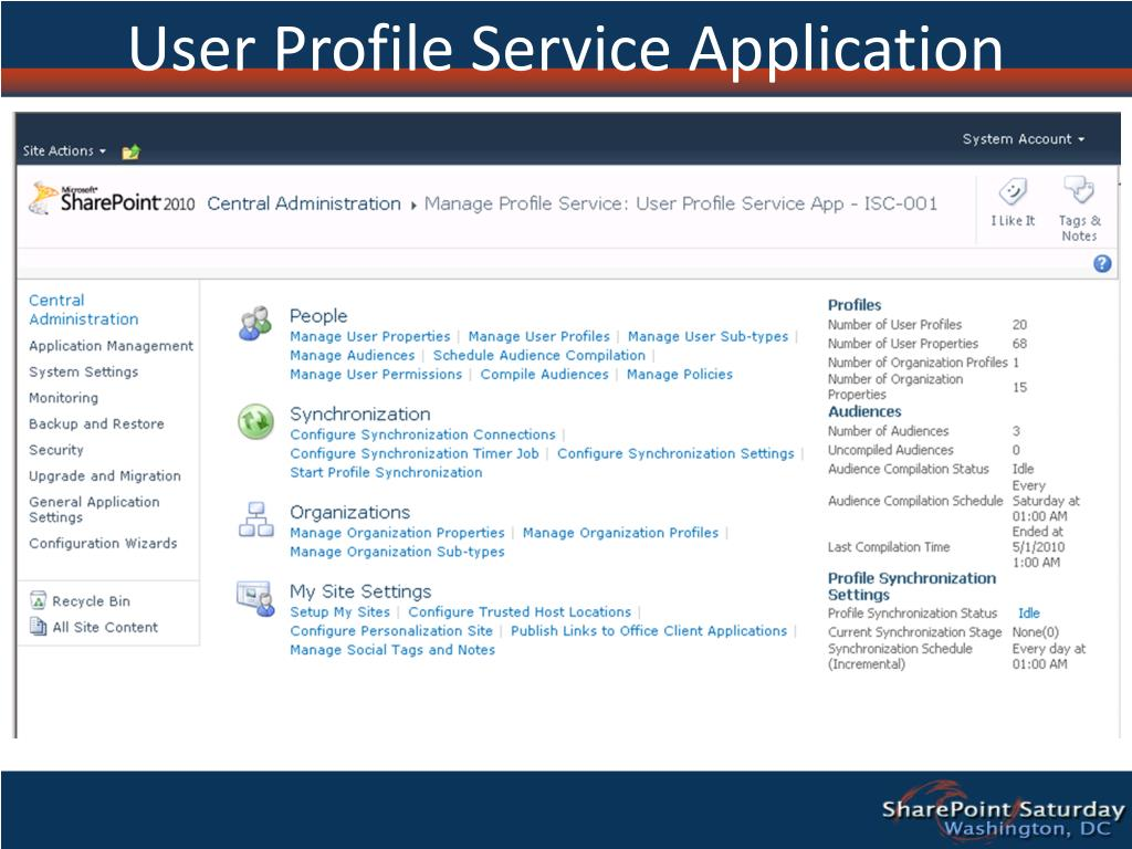 User Profile Service Application