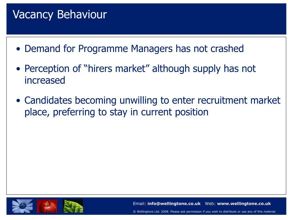 Vacancy Behaviour
