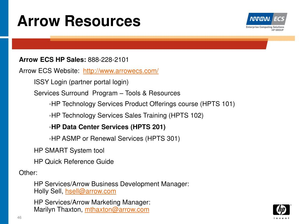 Arrow Resources