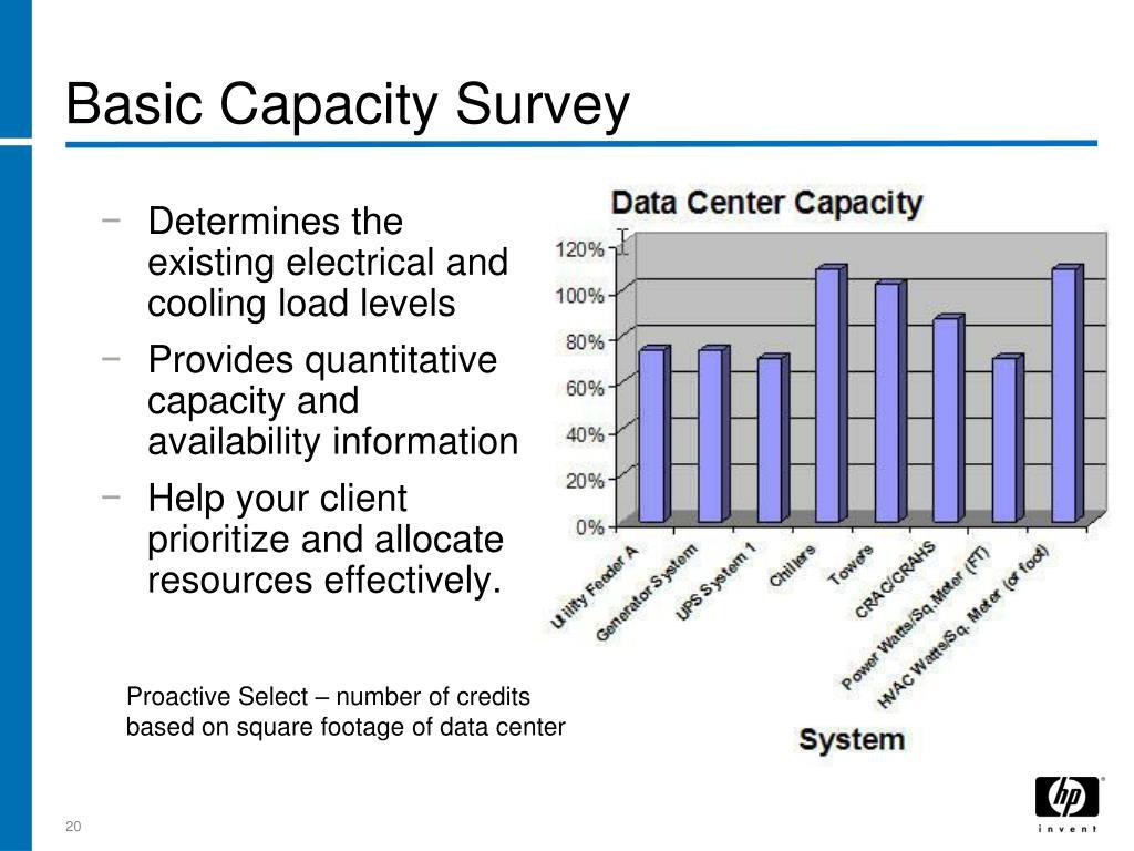 Basic Capacity Survey