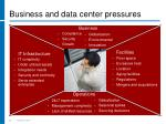 business and data center pressures