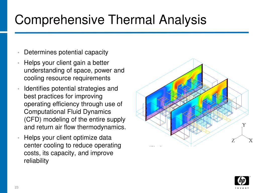 Comprehensive Thermal Analysis