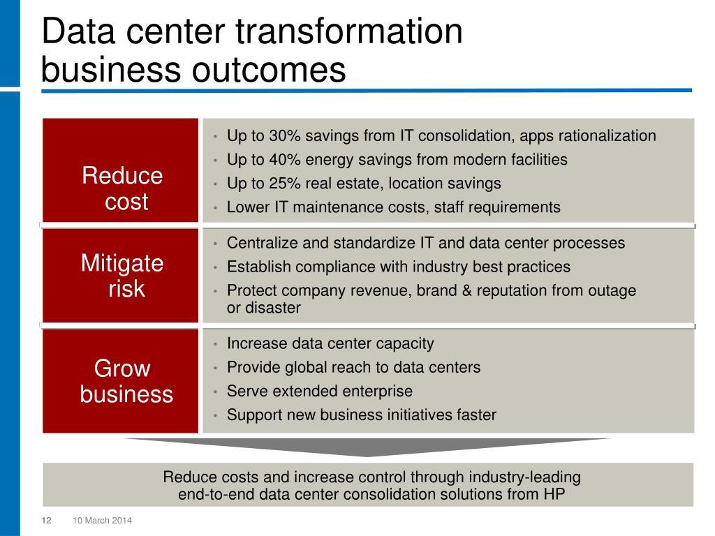 Data center transformation