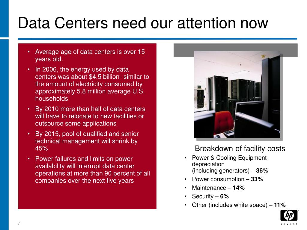 Data Centers need our attention now