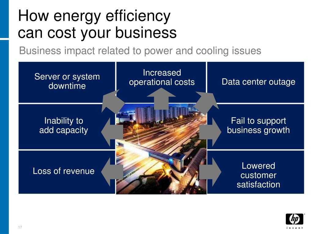 How energy efficiency