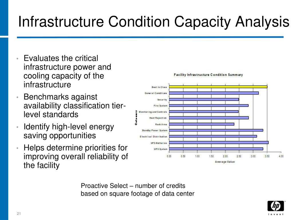 Infrastructure Condition Capacity Analysis