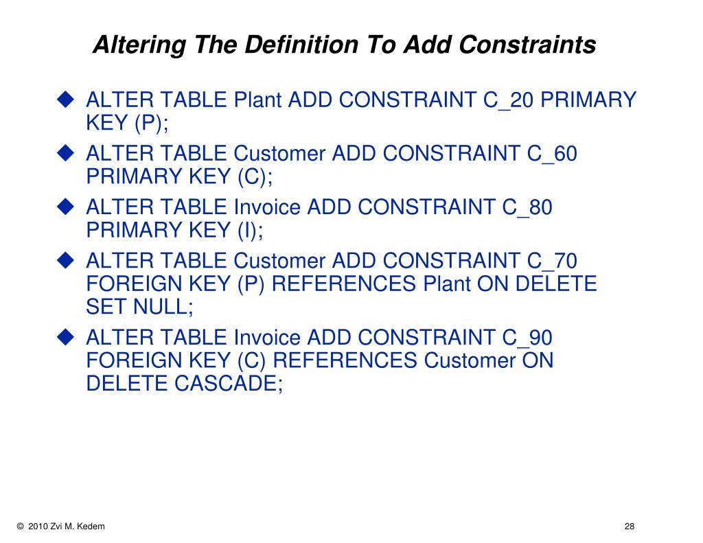 Altering The Definition To Add Constraints