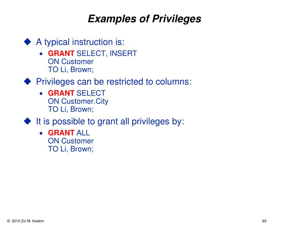 Examples of Privileges