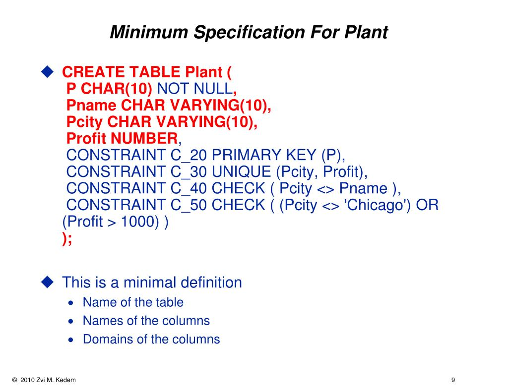 Minimum Specification For Plant
