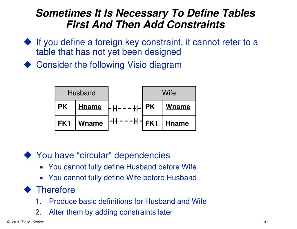 Sometimes It Is Necessary To Define Tables First And Then Add Constraints