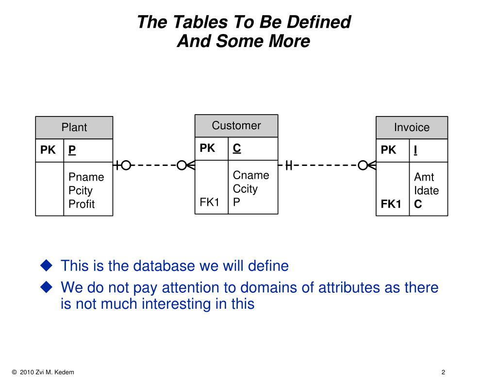 The Tables To Be Defined