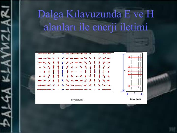 Dalga Kılavuzunda E ve H alanları ile enerji iletimi