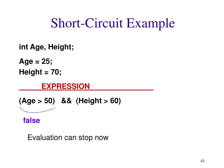 Short-Circuit Example