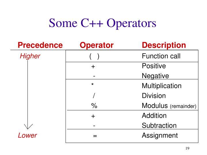 Some C++ Operators