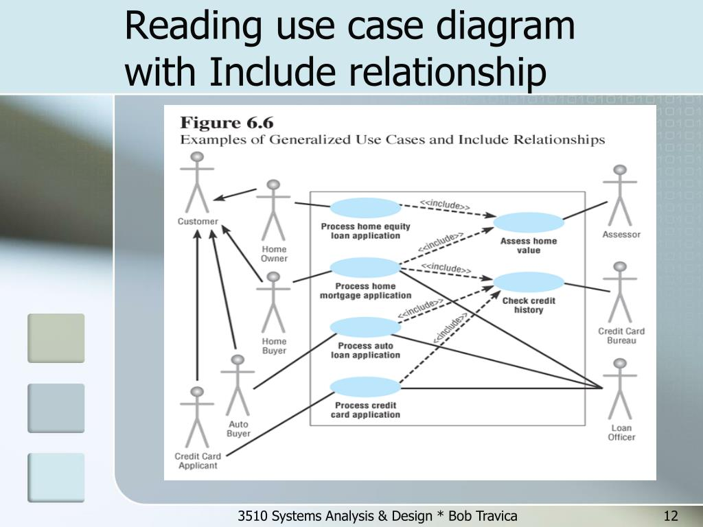 Reading use case diagram