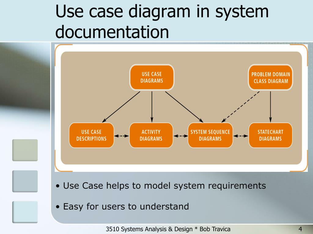 Use case diagram in system documentation