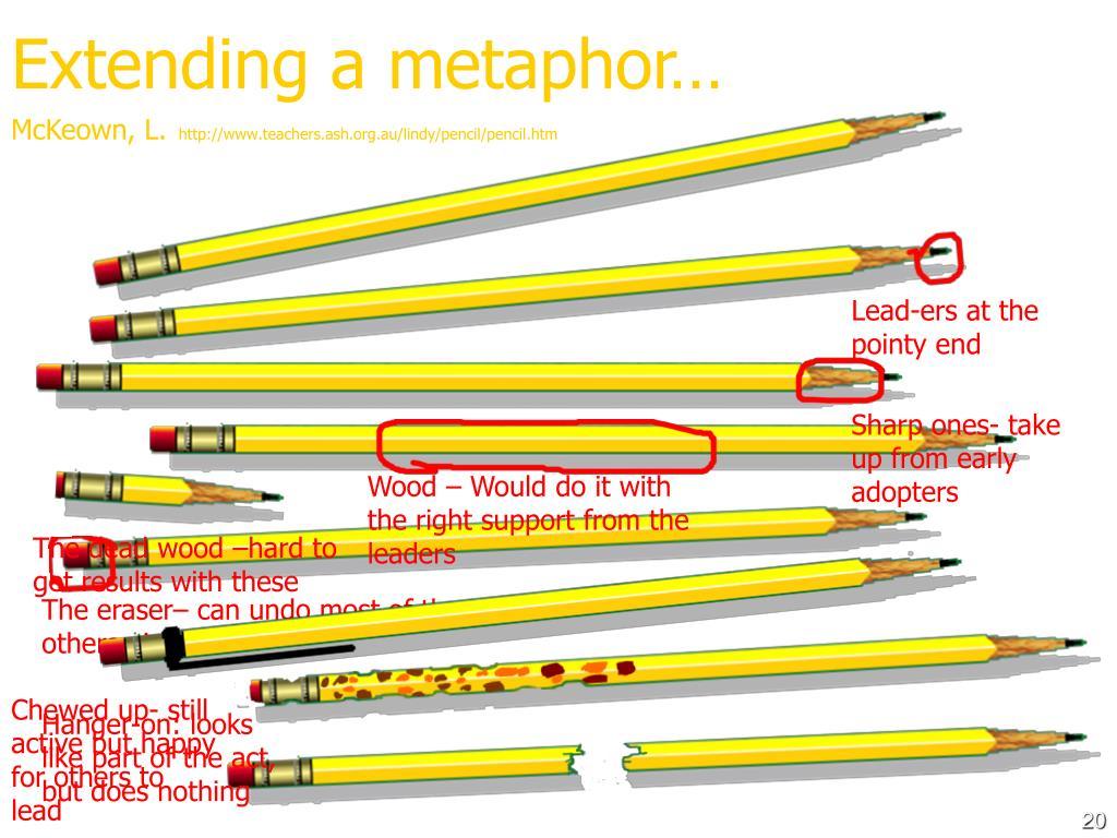 Extending a metaphor…