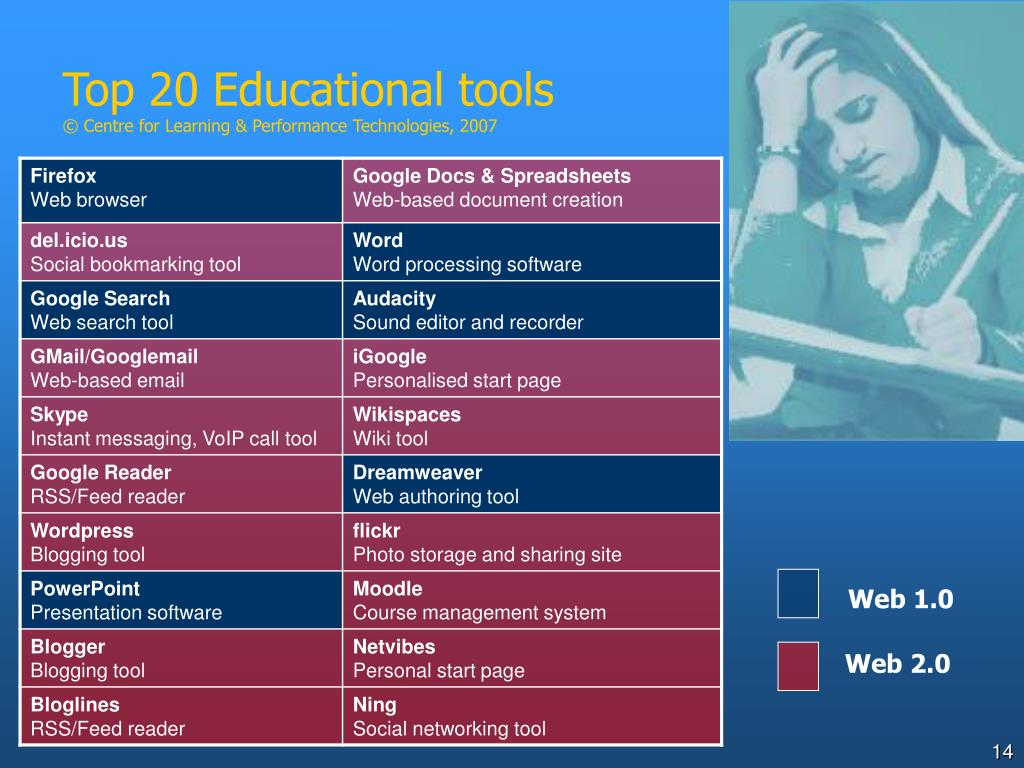 Top 20 Educational tools