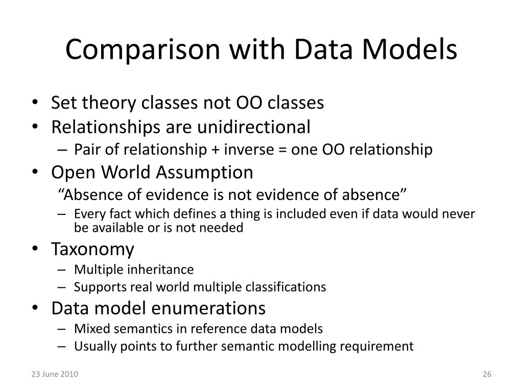 Comparison with Data Models