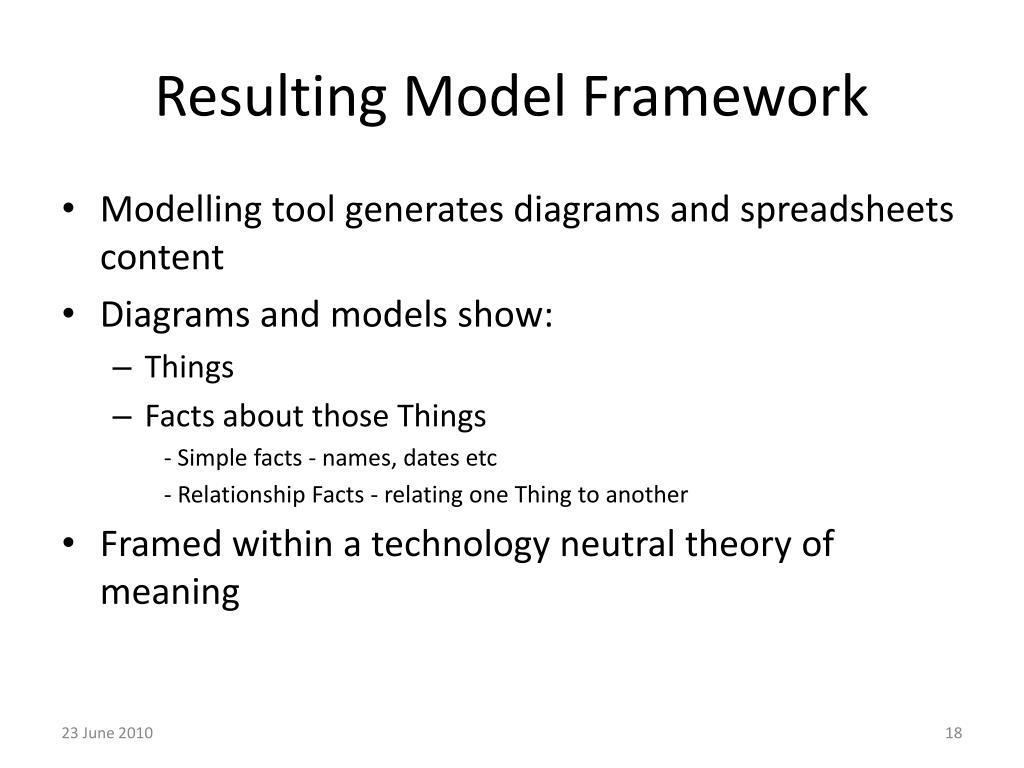 Resulting Model Framework