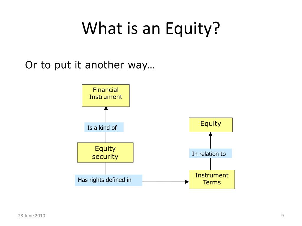 What is an Equity?
