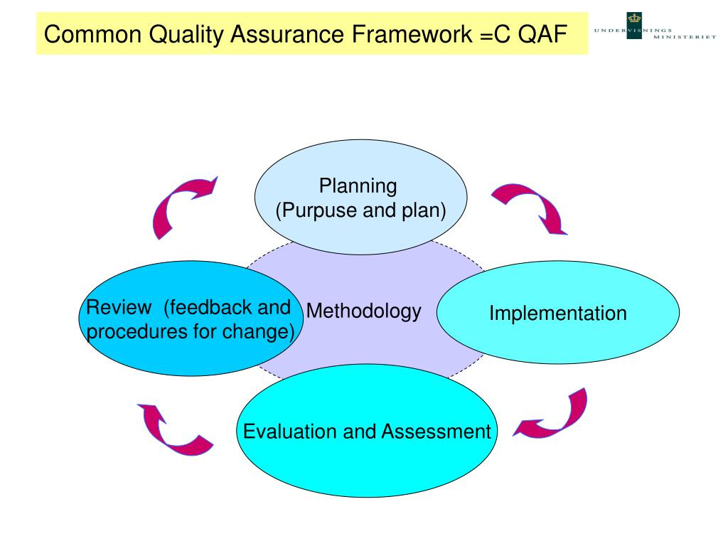 Common Quality Assurance Framework =C QAF