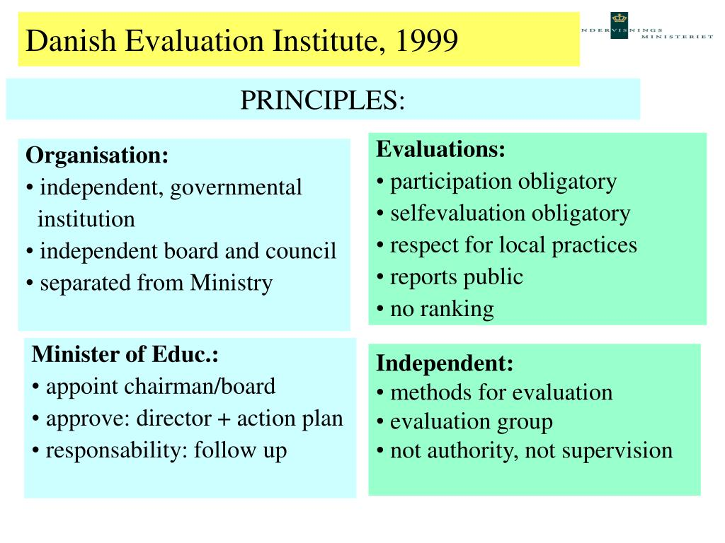 Danish Evaluation Institute, 1999