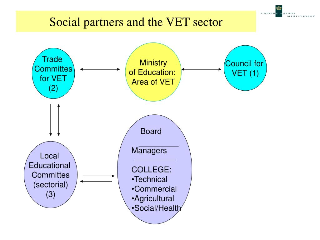 Social partners and the VET sector