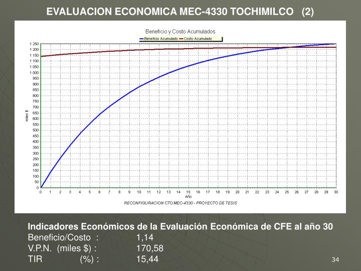 EVALUACION ECONOMICA MEC-4330 TOCHIMILCO   (2)