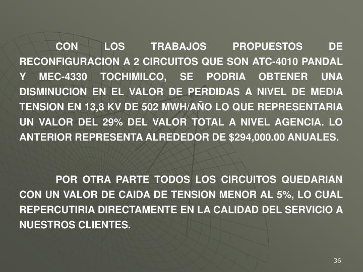 CON LOS TRABAJOS PROPUESTOS DE RECONFIGURACION A 2 CIRCUITOS QUE SON ATC-4010 PANDAL Y MEC-4330 TOCHIMILCO, SE PODRIA OBTENER UNA DISMINUCION EN EL VALOR DE PERDIDAS A NIVEL DE MEDIA TENSION EN 13,8 KV DE 502 MWH/AÑO LO QUE REPRESENTARIA UN VALOR DEL 29% DEL VALOR TOTAL A NIVEL AGENCIA. LO ANTERIOR REPRESENTA ALREDEDOR DE $294,000.00 ANUALES.