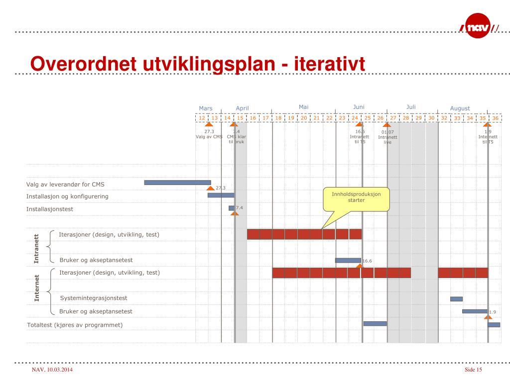 Overordnet utviklingsplan - iterativt