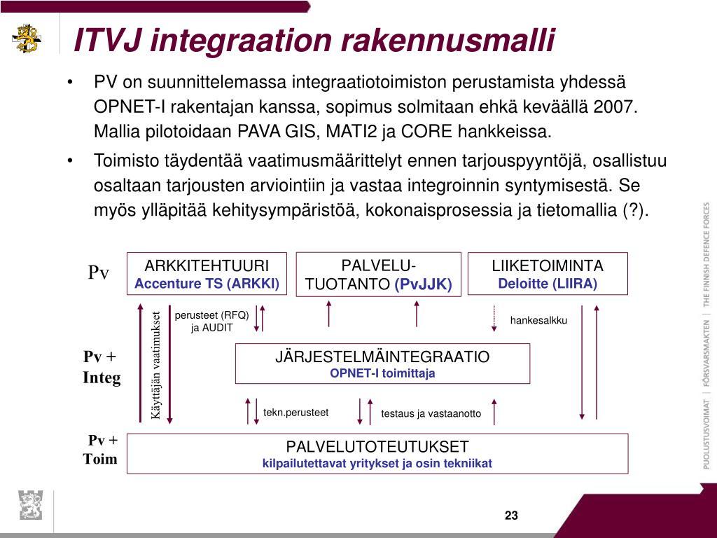 ITVJ integraation rakennusmalli