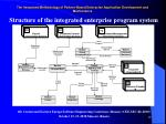 the integrated methodology of pattern based enterprise application development and maintenance19