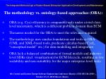 the integrated methodology of pattern based enterprise application development and maintenance3