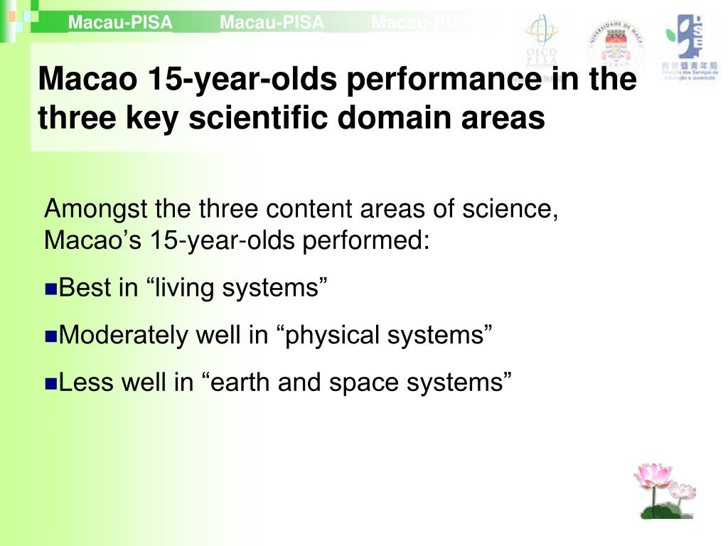 Macao 15-year-olds performance in the three key scientific domain areas