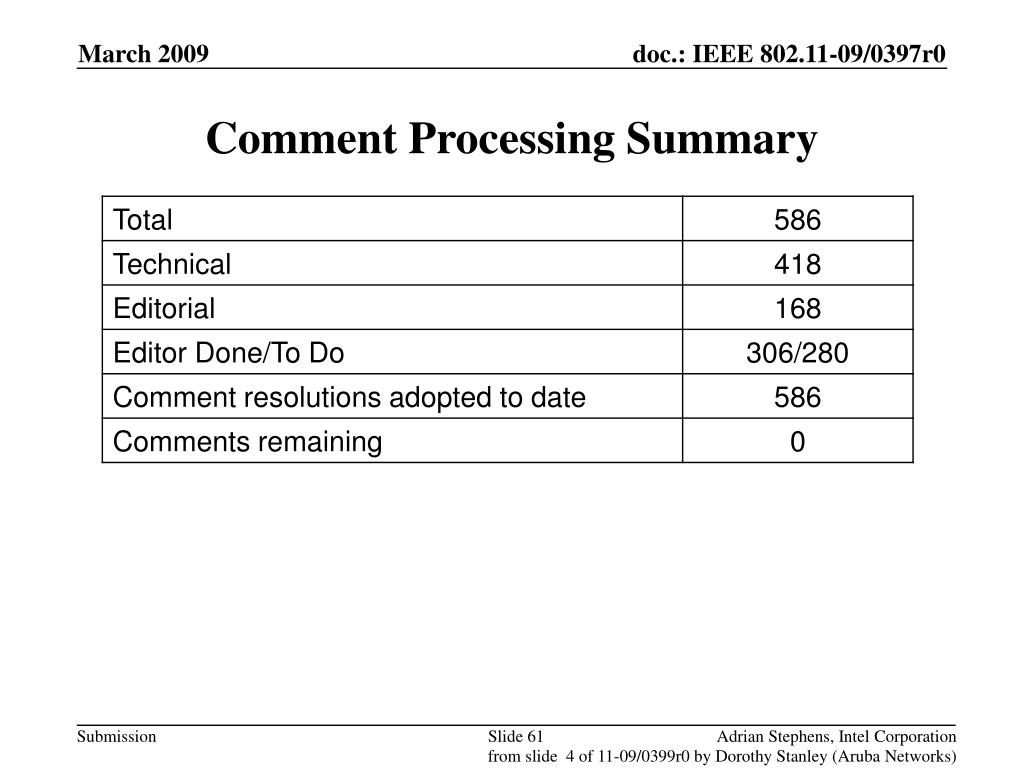 Comment Processing Summary