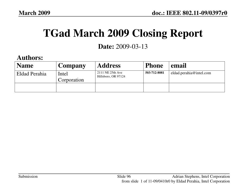 TGad March 2009 Closing Report