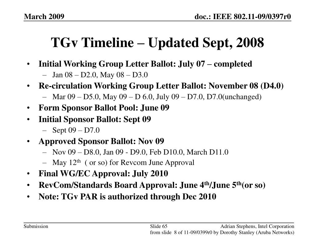 TGv Timeline – Updated Sept, 2008