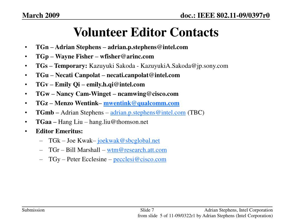 Volunteer Editor Contacts