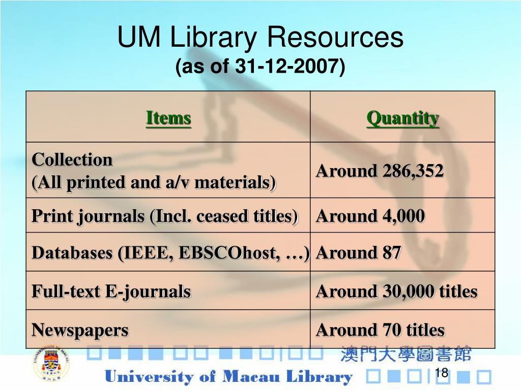 UM Library Resources