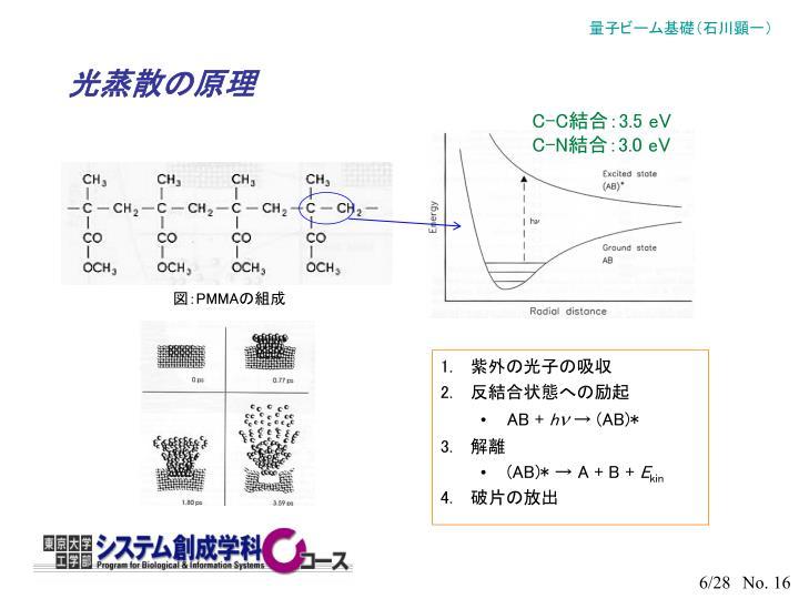 光蒸散の原理
