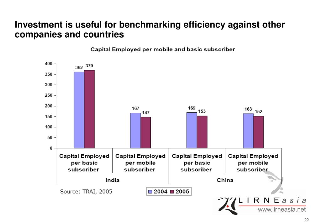 Investment is useful for benchmarking efficiency against other companies and countries